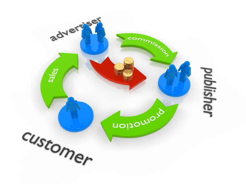 Render_of_a_Affiliate_Marketing_Concept.